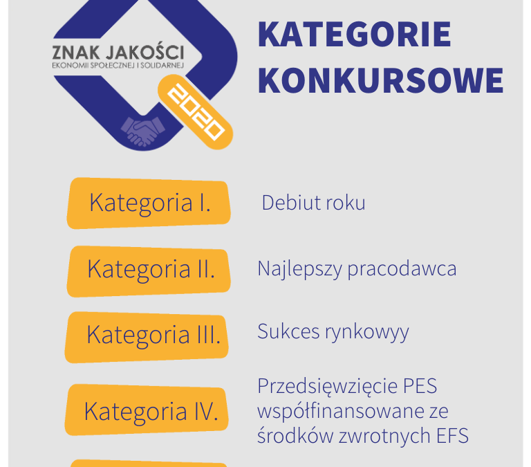 III edycja konkursu Ministra Rodziny  i Polityki Społecznej na Znaki Jakości Ekonomii Społecznej i Solidarnej 2020.
